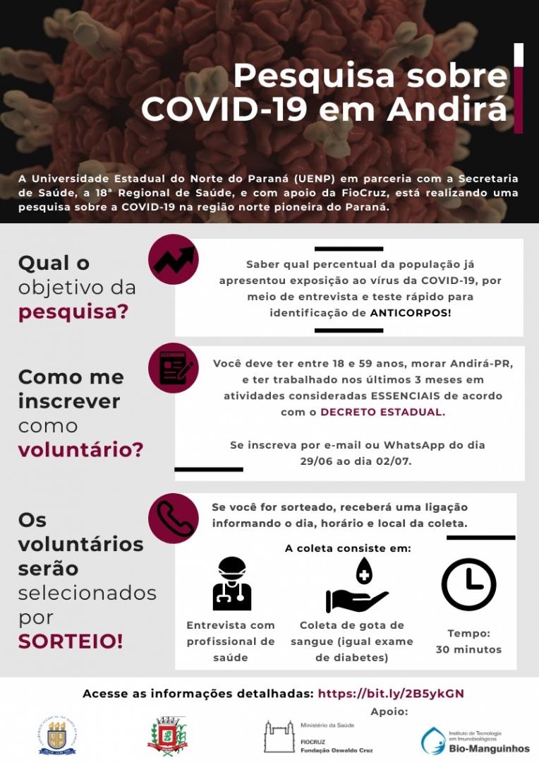 Pesquisa sobre o COVID-19 em Andirá